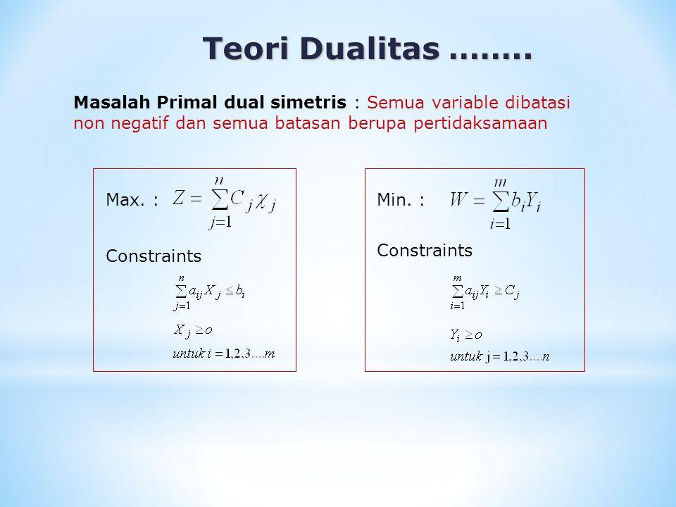 Teori Dualitas …….. Teori Dualitas …….. contoh Max. : Constraints Min. : Constraints PRIMAL DUAL
