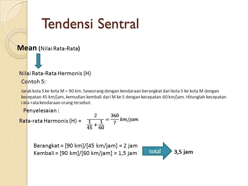 Tendensi Sentral Mean (Nilai Rata-Rata) Nilai Rata-Rata Hitung