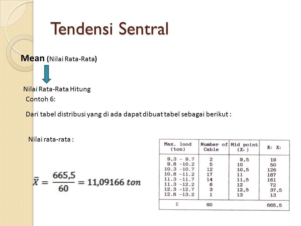 Tendensi Sentral Mean (Nilai Rata-Rata) Nilai Rata-Rata Hitung Contoh enam dapat dikerjakan dengan cara lain, yaitu metode computing origin Untuk data yang tidak dikelompokkan Untuk data yang dikelompokkan A = Nilai sembarang yang diambil