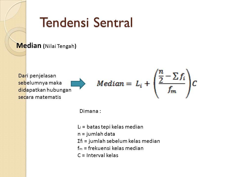 Tendensi Sentral 2.