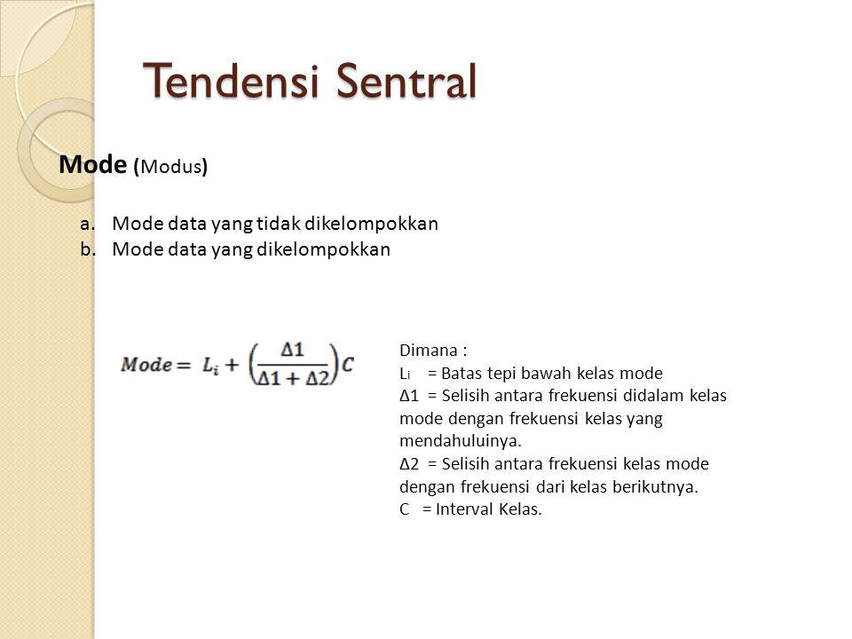 Tendensi Sentral Mode (Modus) Nilai mode distribusi dari data disamping adalah? Contoh 6: