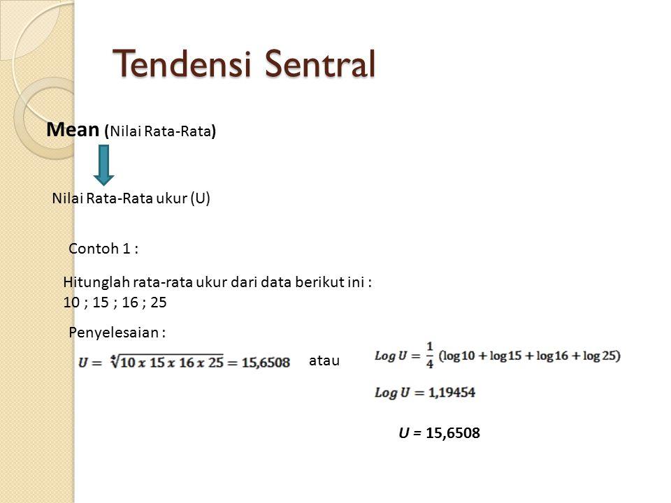 Tendensi Sentral Mean (Nilai Rata-Rata) Nilai Rata-Rata ukur (U) Contoh 2: Titik Tengah510152025Σ Frekuensi2483118 Tentukan harga rata-rata dari data disamping : U = 13,0945