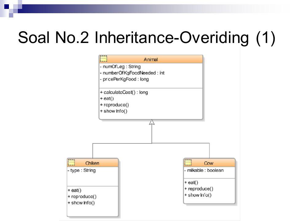 Soal No.2 Inheritance-Overiding(2) Buatlah 3 buah kelas seperti class diagram di atas dimana masing-masing kelas memiliki default constructor dan 1 user-defined constructor untuk melakukan setting attributenya.