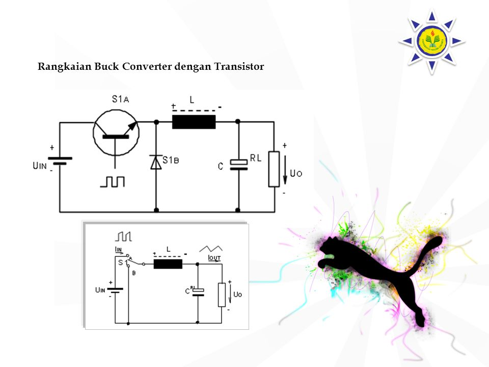 Thursday, April 16, 2015follow at singgihedu.co.nr Prinsip dasar Buck Converter Prinsip dasar Buck Converter Switch Switch Current Dioda Current Induktor Current
