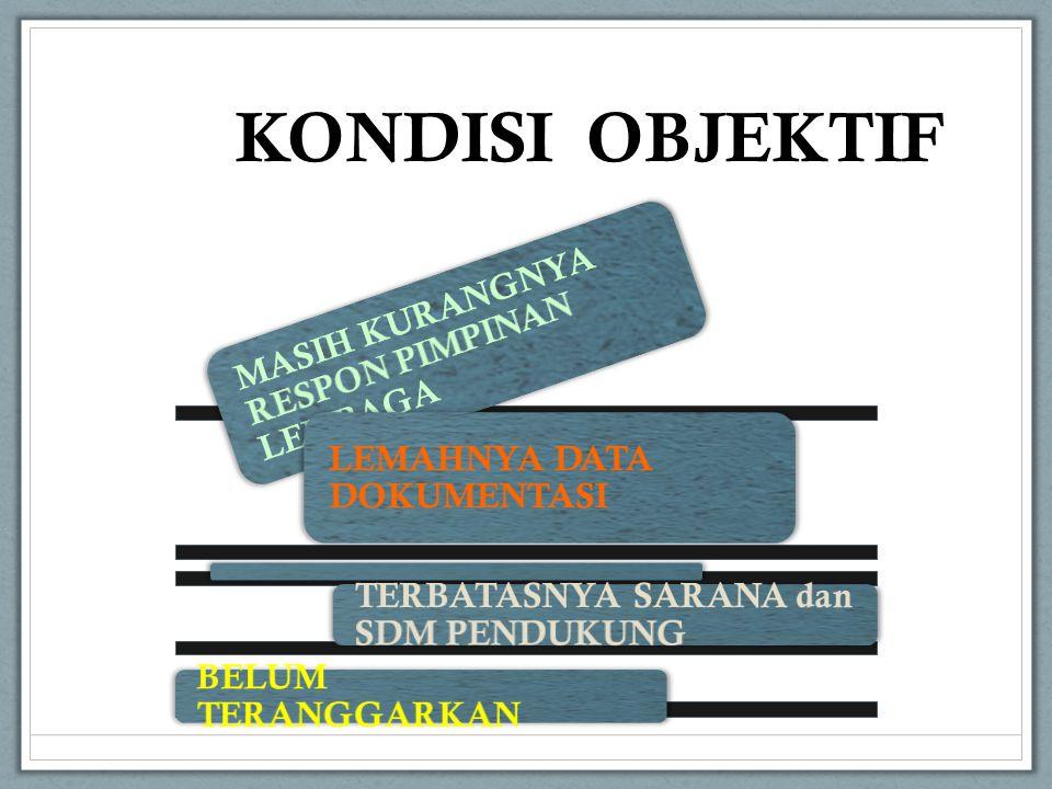 1.Peraturan Pimpinan Badan Publik ttg Pedoman Pengelolaan Informasi dan Dokumentasi di Lingkungan badan publik; 2.
