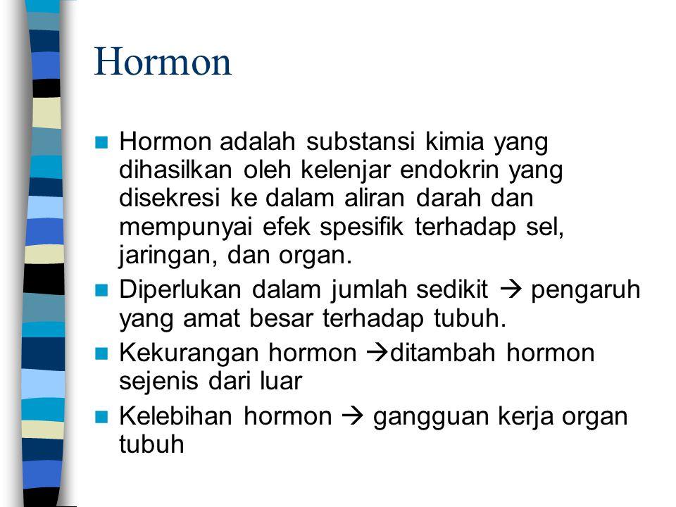 Fungsi Hormon Mengatur Homeostatis Memacu pertumbuhan, reproduksi, metabolisme dan tingkah laku.