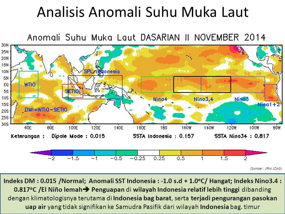 Analisis Anomali Suhu Muka Laut Terkini Indeks DM : -0.00/ Normal; Anomali SST Indonesia : -1.0 s.d + 1.0 o C/ Hangat; Indeks Nino3.4 : 0.939 o C /El Niño lemah  Penguapan di wilayah Indonesia relatif lebih tinggi dibanding dengan klimatologisnya terutama di Indonesia bag barat, serta terjadi pengurangan pasokan uap air yang tidak signifikan ke Samudra Pasifik dari wilayah Indonesia (Sumber : JRA/ JDAS)