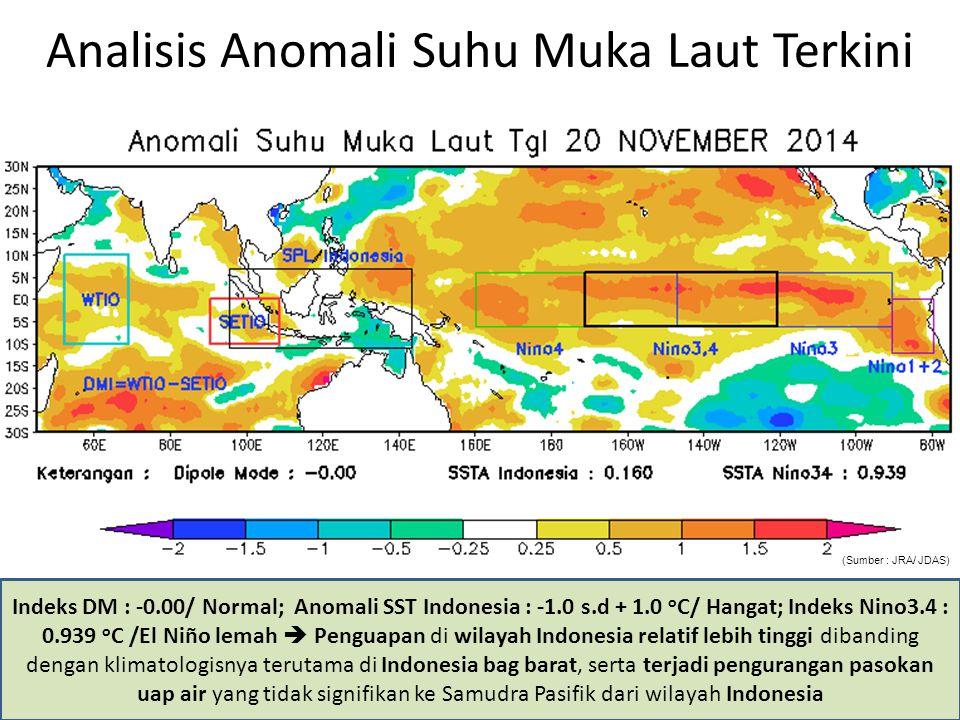 PANTAUAN NILAI SOI TERKINI HINGGA DASARIAN II NOVEMBER 2014 Nilai Southern Oscilation Index (SOI) rata - rata 30 hari terakhir : -7.6/Normal; tekanan udara di wilayah Pasifik (Tahiti) relatif lebih rendah dibandingkan dengan Australia (Darwin); tidak terdapat pengurangan suply uap air yang signifikan dari Indonesia ke wilayah Samudra Pasifik