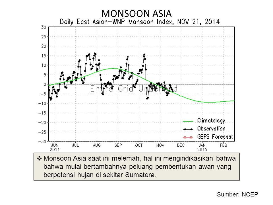 MONSOON AUSTRALIA  Monsoon Australia saat ini relatif menguat, hal ini mengindikasikan bahwa pembentukan awan di sekitar Jawa, Bali dan Nusa Tenggara relatif lebih sedikit dibanding klimatologinya.