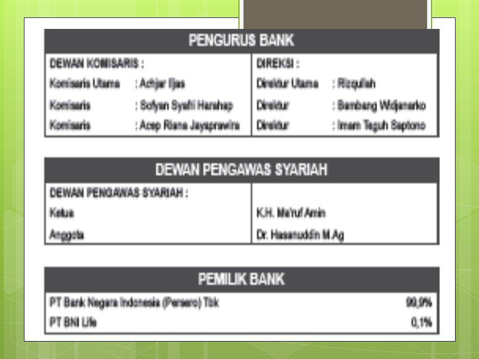 Laporan Laba/Rugi Bank BNI Syariah  Bank BNI Syariah melaporkan data keuangan laba rugi setiap periode 18 Juni- 30 Juni 2010.