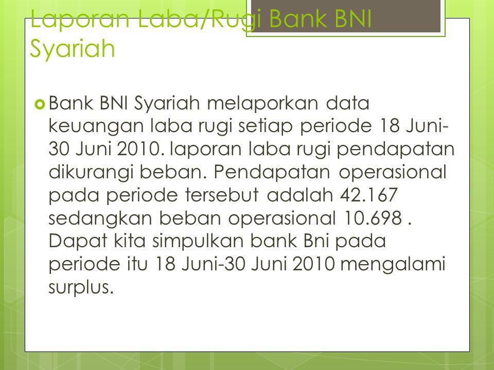 Laporan neraca Bank BNI Syariah  Perhitungan neraca bank bni syariah dihitung setiap 30 Juni 2010.