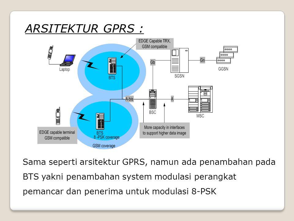PERKEMBANGAN GPRS DAN EDGE : 1.Generasi 3G 2.Generasi 3,5G 3.Generasi 4G