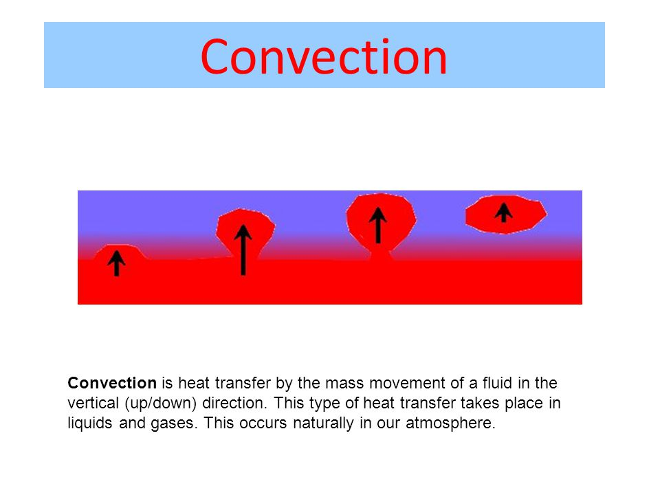 Radiation Radiation allows heat to be transfered through wave energy.
