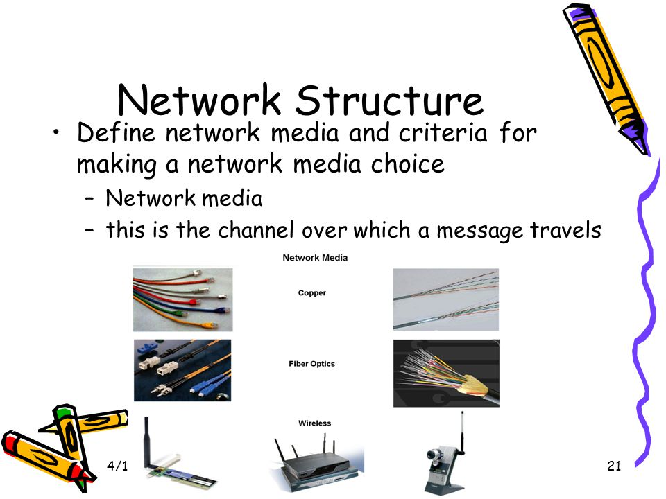 4/19/201522 Network Media 3 media yang ada: –Metallic wires within cables  listrik –Glass or plastic fibers (fiber optic cable)  cahaya –Wireless transmission  gel.