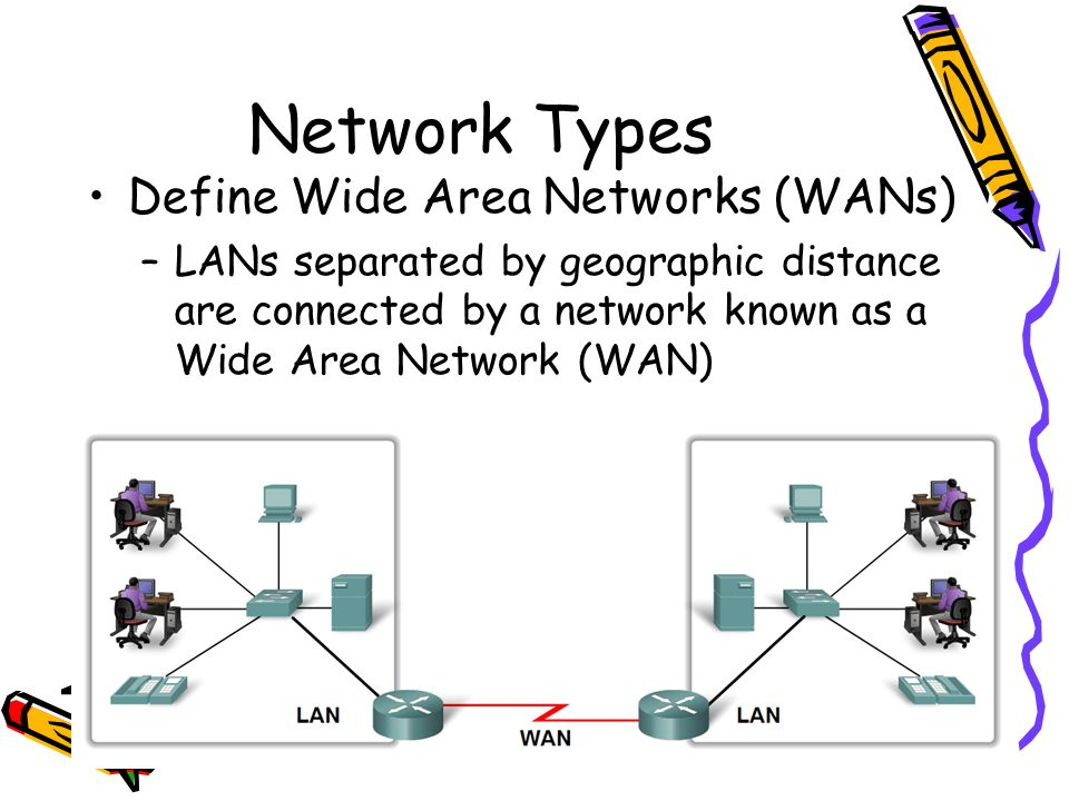4/19/201527 Network Types Define the Internet –The internet is defined as a global mesh of interconnected networks