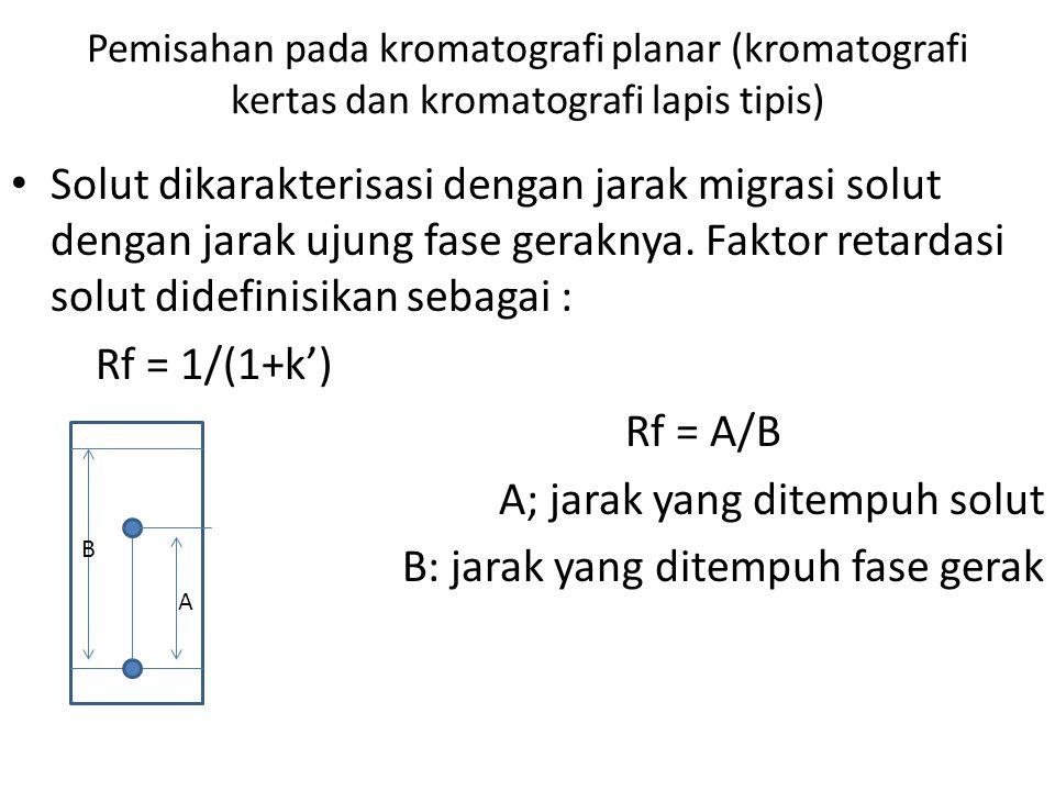Nilai R f dihitung dengan menggunakan persamaan: R f = jarak yg ditempuh solut/jarak yg ditempuh fase gerak Nilai maks R f = 1, ketika solut mempunyai nilai perbandingan distribusi (D) dan faktor retensi k' =0 --> solut bermigrasi dengan kecepatan yang sama dengan fase gerak.