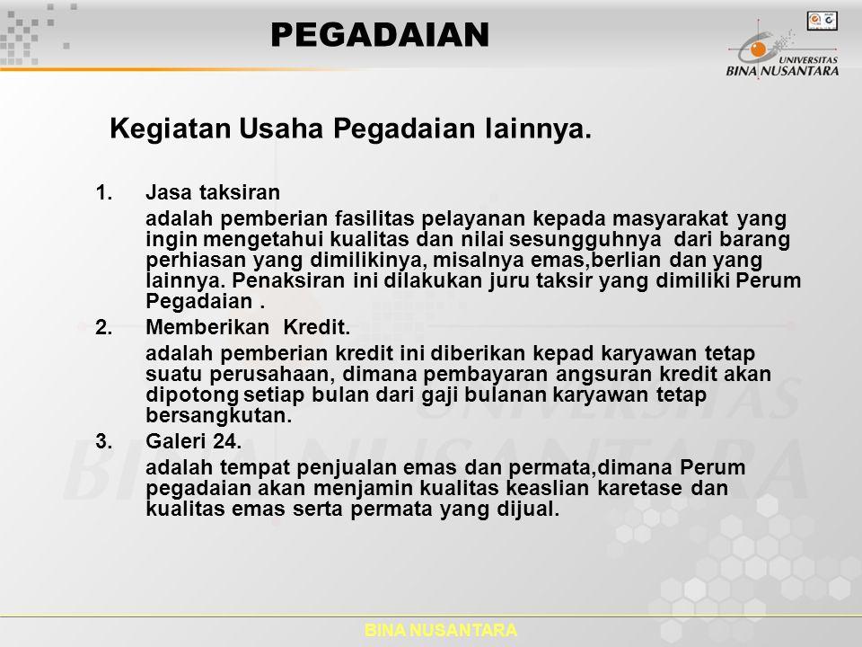BINA NUSANTARA Bank Syariah ( Bank Islam) Sejarah singkat.