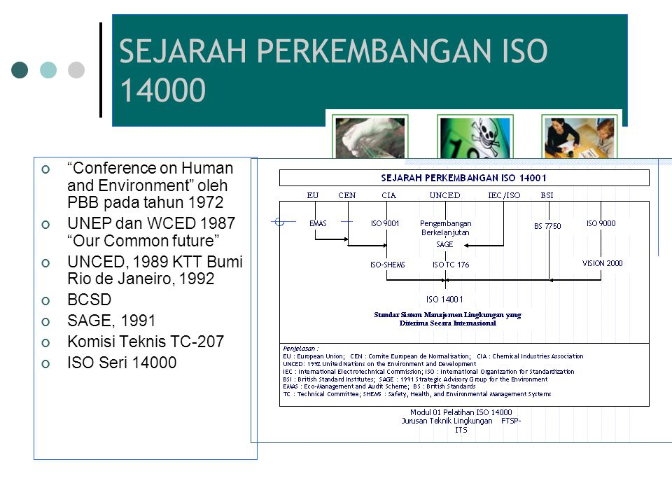 SEJARAH PERKEMBANGAN ISO 14000 Conference on Human and Environment oleh PBB pada tahun 1972 UNEP dan WCED 1987 Our Common future UNCED, 1989 KTT Bumi Rio de Janeiro, 1992 BCSD SAGE, 1991 Komisi Teknis TC-207 ISO Seri 14000