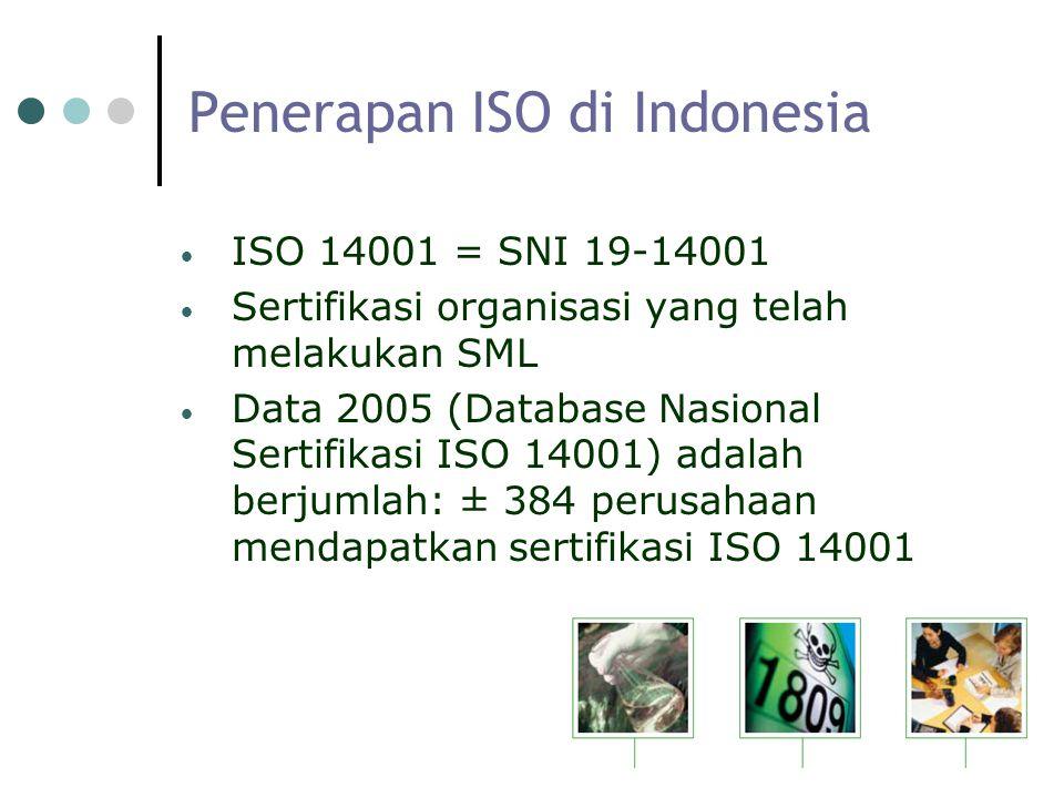 Penerapan ISO di Indonesia ISO 14001 = SNI 19-14001 Sertifikasi organisasi yang telah melakukan SML Data 2005 (Database Nasional Sertifikasi ISO 14001) adalah berjumlah: ± 384 perusahaan mendapatkan sertifikasi ISO 14001
