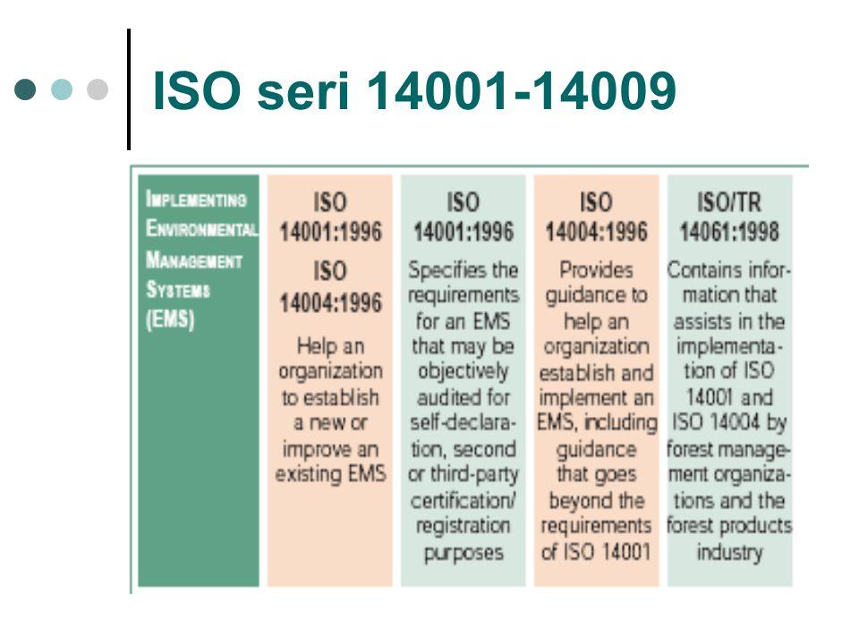 ISO seri 14001-14009