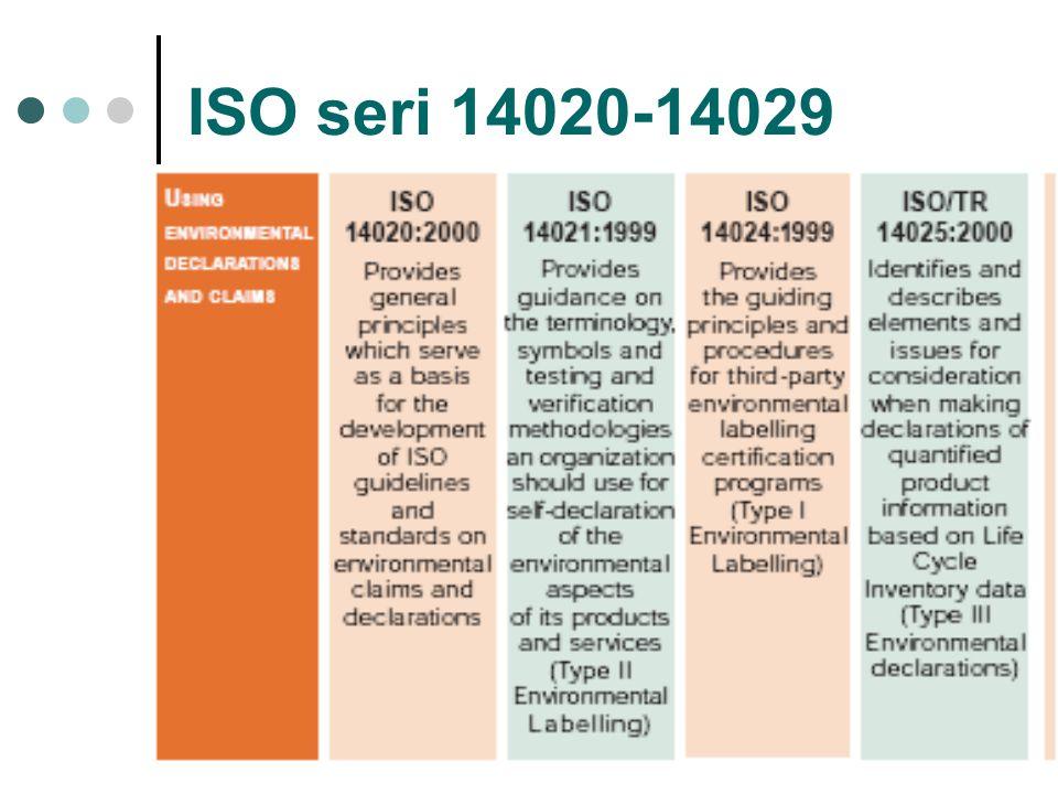 ISO seri 14020-14029