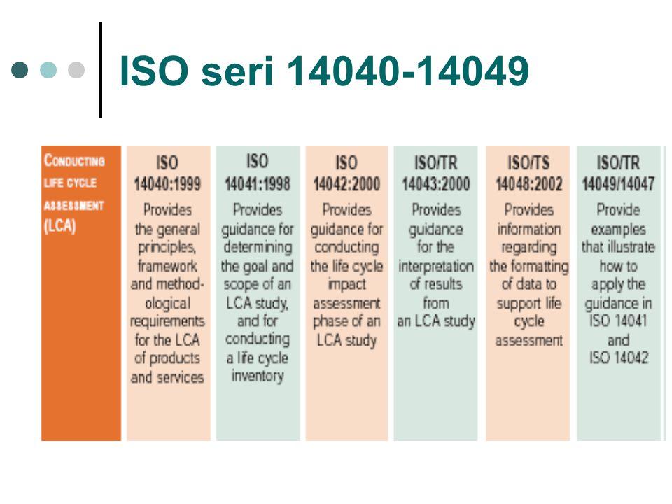 ISO seri 14040-14049