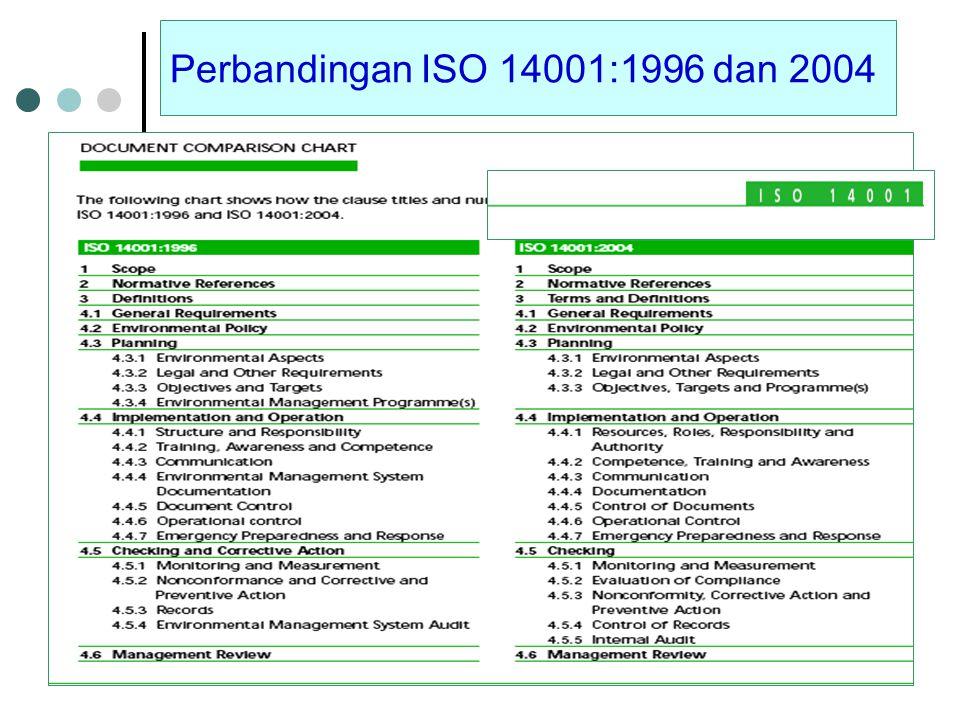 Perbandingan ISO 14001:1996 dan 2004