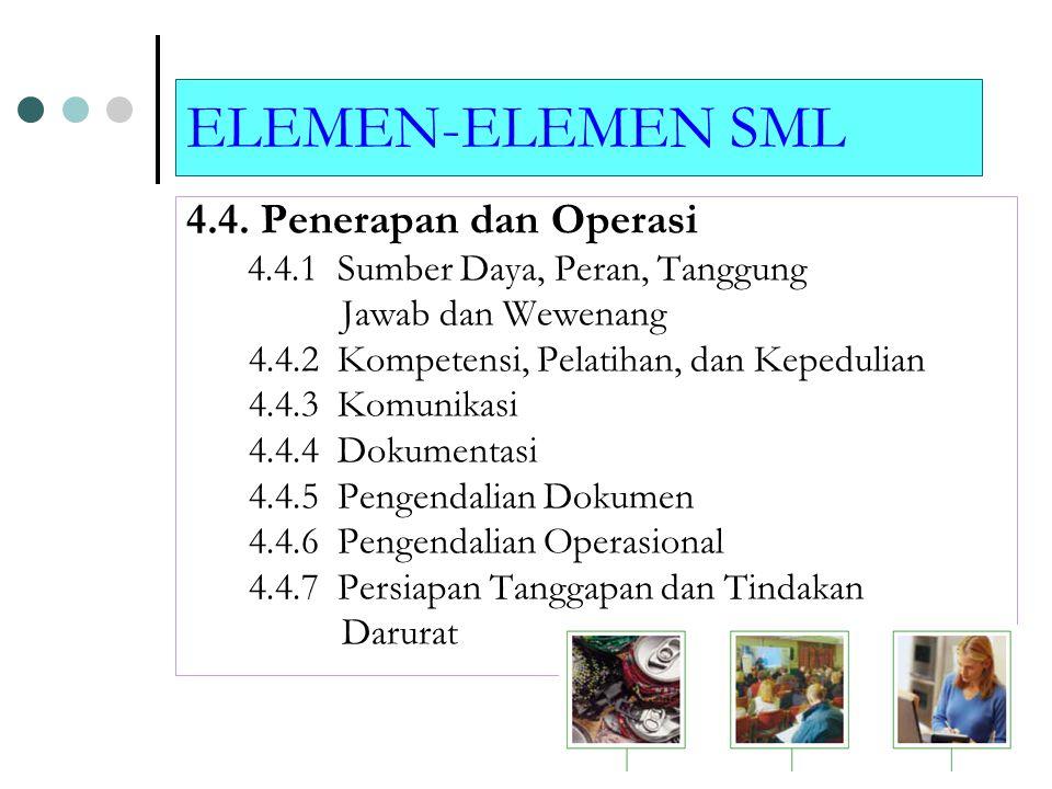 ELEMEN-ELEMEN SML 4.4.