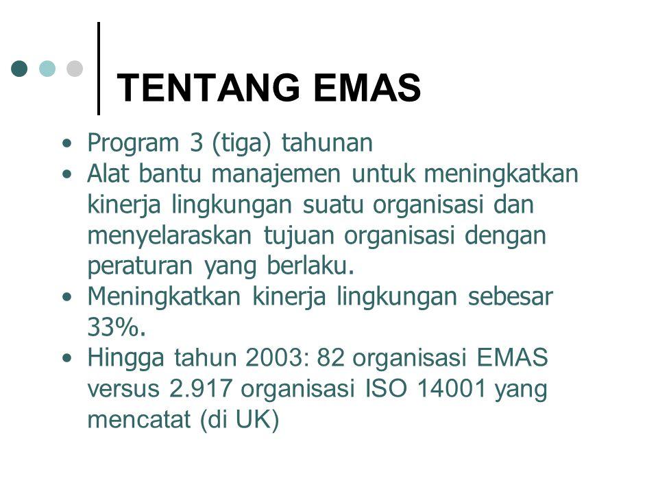 TENTANG EMAS Program 3 (tiga) tahunan Alat bantu manajemen untuk meningkatkan kinerja lingkungan suatu organisasi dan menyelaraskan tujuan organisasi dengan peraturan yang berlaku.