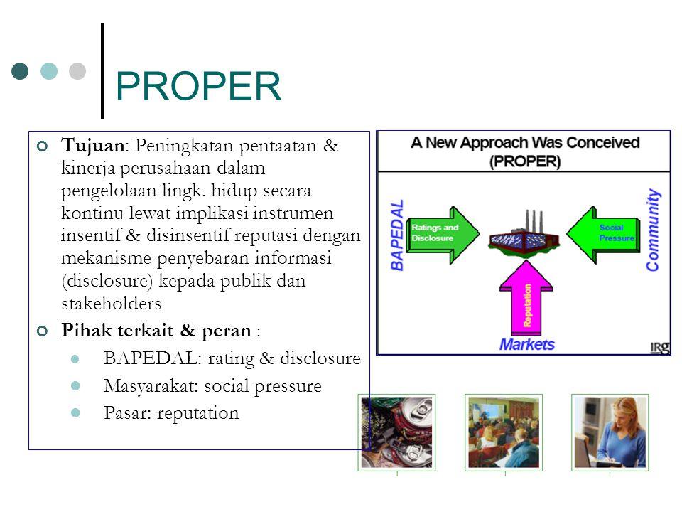 PROPER Tujuan: Peningkatan pentaatan & kinerja perusahaan dalam pengelolaan lingk.