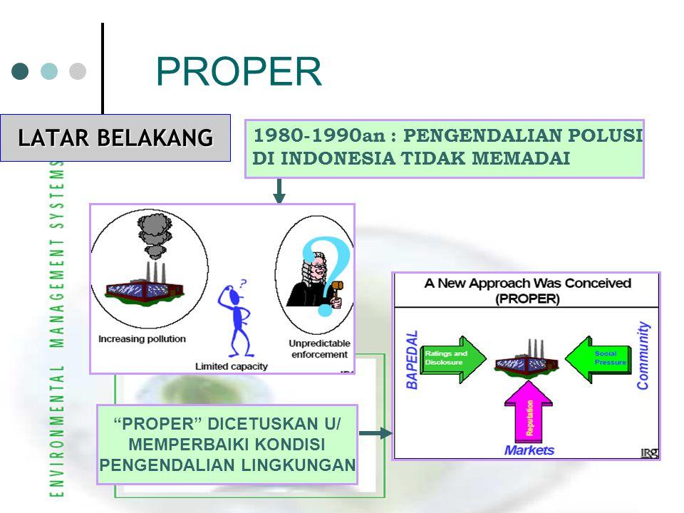 PROPER LATAR BELAKANG 1980-1990an : PENGENDALIAN POLUSI DI INDONESIA TIDAK MEMADAI PROPER DICETUSKAN U/ MEMPERBAIKI KONDISI PENGENDALIAN LINGKUNGAN