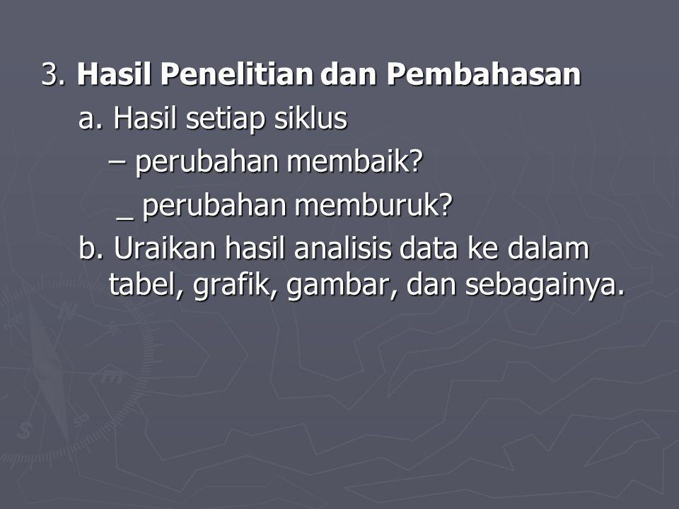 4.Kesimpulan dan Saran a. Simpulkan hasil penelitian setiap siklus a.