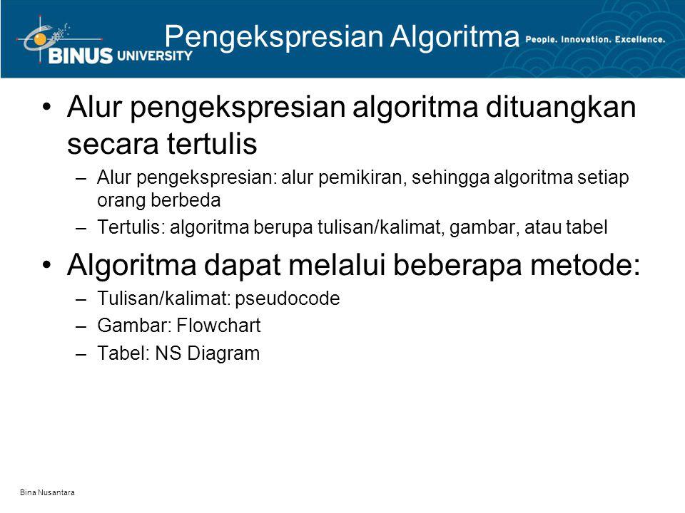 Bina Nusantara Pseudocode Berasal dari kata pseudo dan code, berarti kode yang tidak sebenarnya Deskripsi informal untuk algoritma pada pemrograman komputer Tujuan: memudahkan manusia untuk membaca bahasa pemrograman konvensional Tidak ada standar untuk pseudocode karena bukan program yang dapat dieksekusi