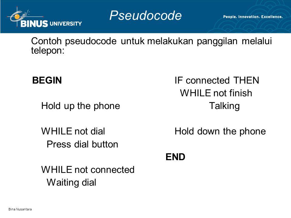 Bina Nusantara Pseudocode BEGIN Number = Input Number Result = Number % 2 IF Result = 0 THEN Print The number is even number ELSE THEN Print The number is odd number END Contoh pseudocode untuk mengecek apakah bilangan genap atau ganjil: