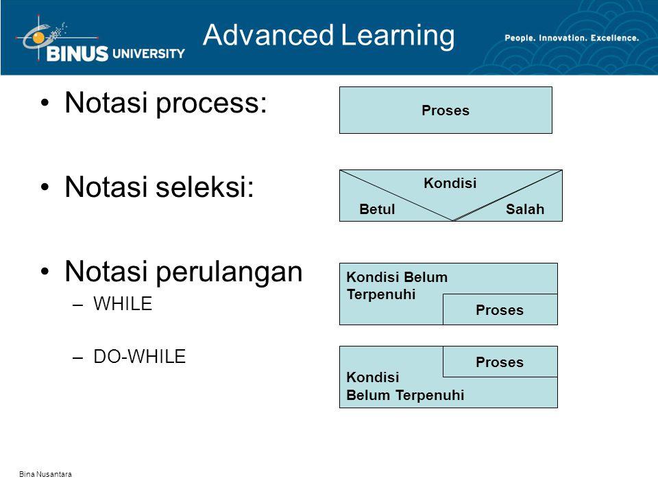 Bina Nusantara Advanced Learning Contoh NS Diagram untuk melakukan panggilan melalui telepon: Hold up the phone Dialing.