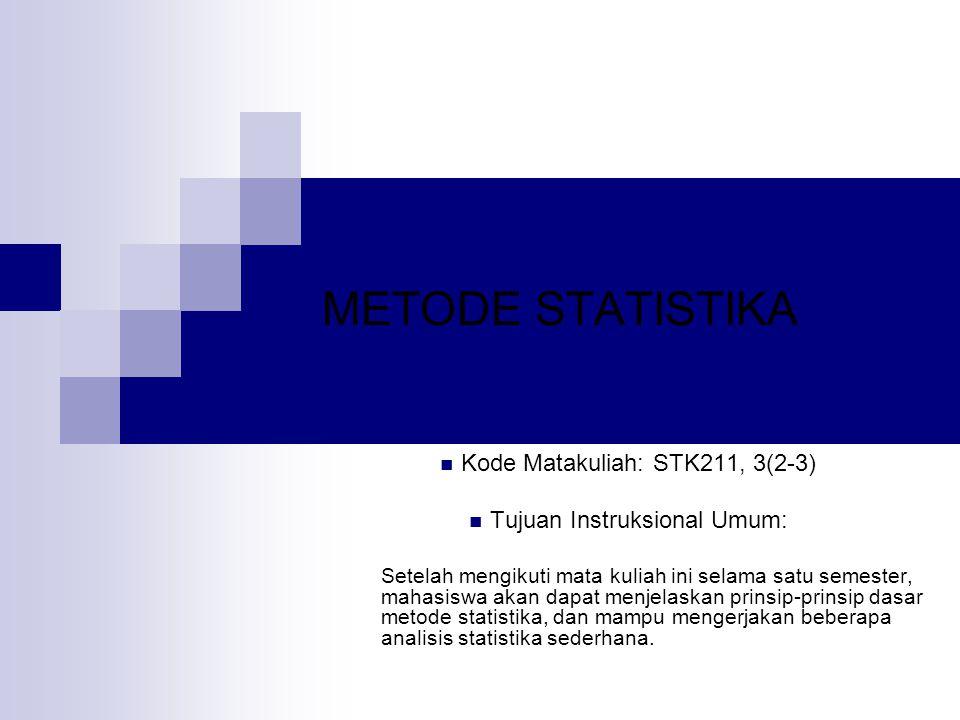 Pokok Bahasan Minggu KePokok BahasanDaftar Pustaka IPendahuluan1(1-10); 2(1-13) IIDeskripsi Data1(13-69);2(33-71);3(44-119) IIIKonsep Dasar Peluang1(73-131);2(72-146);3(122- 224) IV-VKonsep Peubah Acak dan Sebaran Peluang Acak 1(135-235); 2(147-204) VISebaran Penarikan Contoh1(135-235); 2(147-204) VIIUjian Tengah Semester VIII-IXPendugaan Parameter1(135-235);2(147-204) X-XIPengujian Hipotesis1(135-235);2(147-204);3(225- 339) XIIAnalisis Korelasi dan Regresi Linear Sederhana XIIIAnalisis Data Kategori XIVTopik Khusus I XVTopik Khusus II XVIUjian Akhir Semester