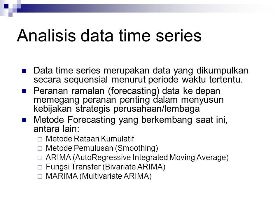 Pola Data Time Series