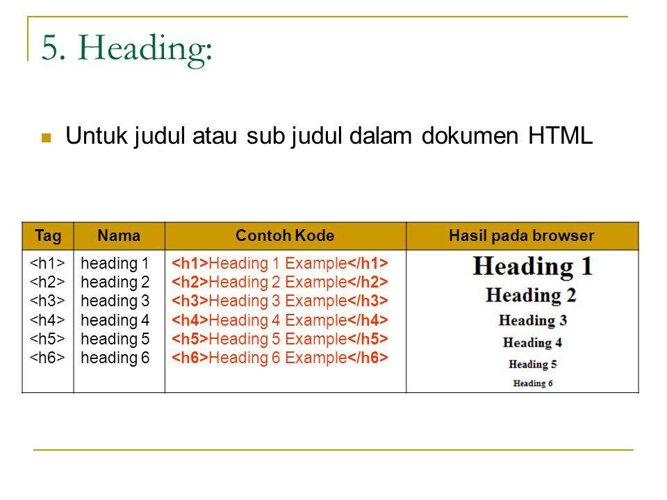 Latihan Heading Heading Heading 1 Example Heading 2 Example Heading 3 Example Heading 4 Example Heading 5 Example Heading 6 Example
