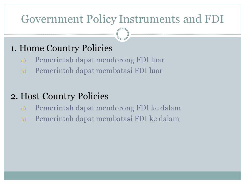 International Institutions And The Liberalization Of FDI Sampai tahun 1990- an Hari ini