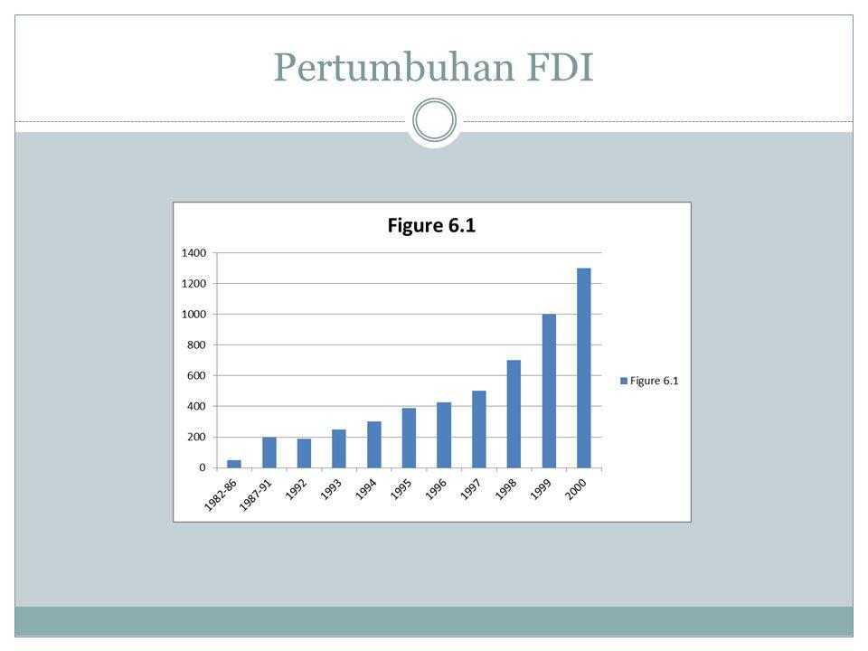 Perkembangan FDI  Secara historis, kebanyakan FDI telah diarahkan pada negara-negara maju di dunia, dengan Amerika Serikat menjadi sasaran favorit  Arus masuk FDI tetap tinggi selama awal 2000-an untuk Amerika Serikat, dan juga untuk Uni Eropa  Belahan Bumi Selatan, Timur, dan Asia Tenggara, dan khususnya Cina, sekarang melihat peningkatan arus masuk FDI