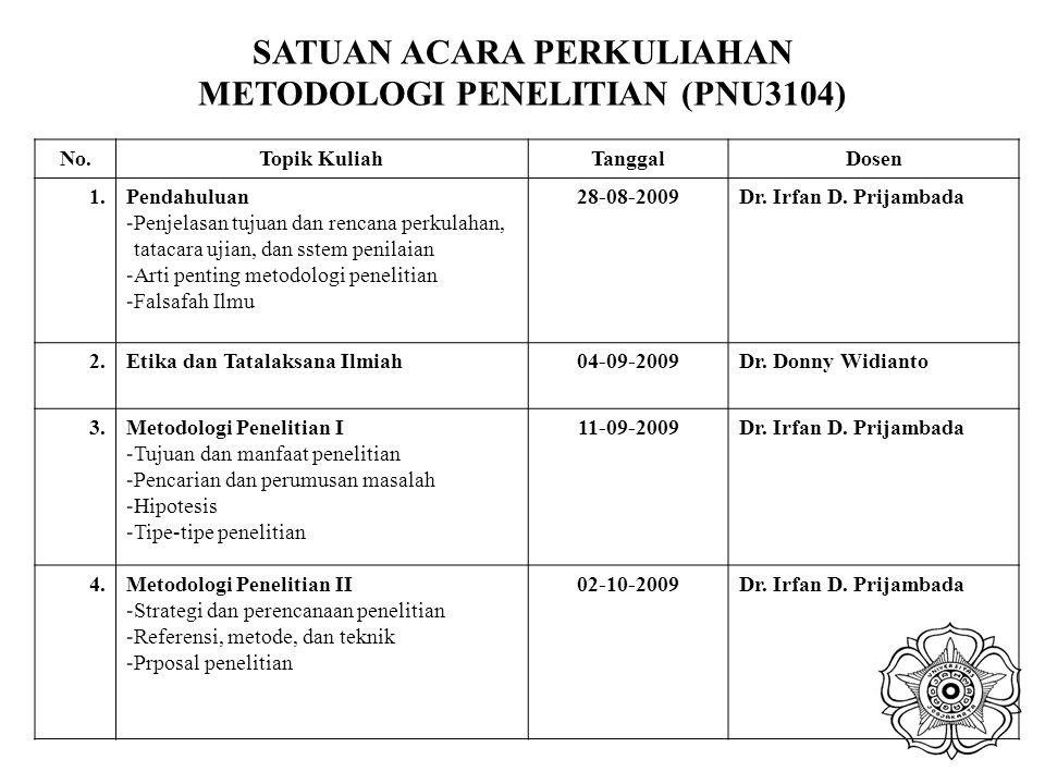 No.Topik KuliahTanggalDosen 5.Metodologi Penelitian III -Pelaksanaan penelitian -Keselamatan kerja (Bahaya bologis, khemis, fisis, dan adologis) -Analisis hasil 09-10-2009Dr.