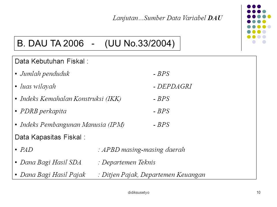 didiksusetyo11 Formula Perhitungan DAU A.