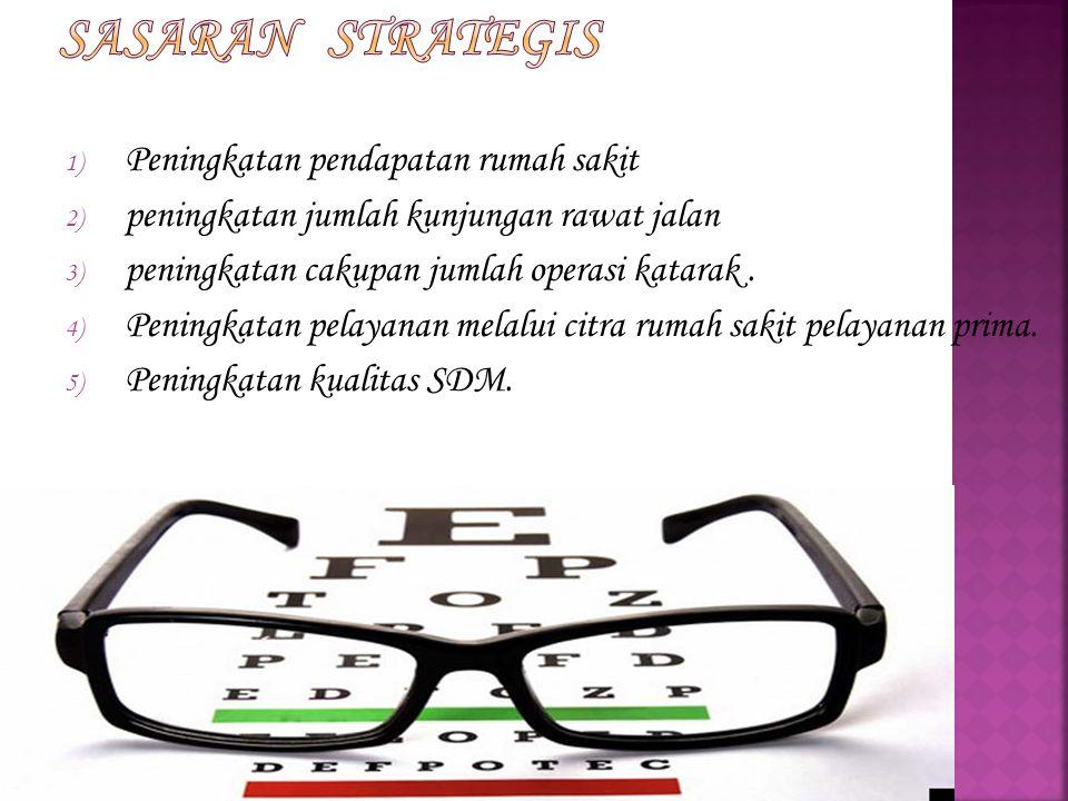  Misi BKMM berkaitan erat dengan perspektif pertumbuhan dan pembelajaran.