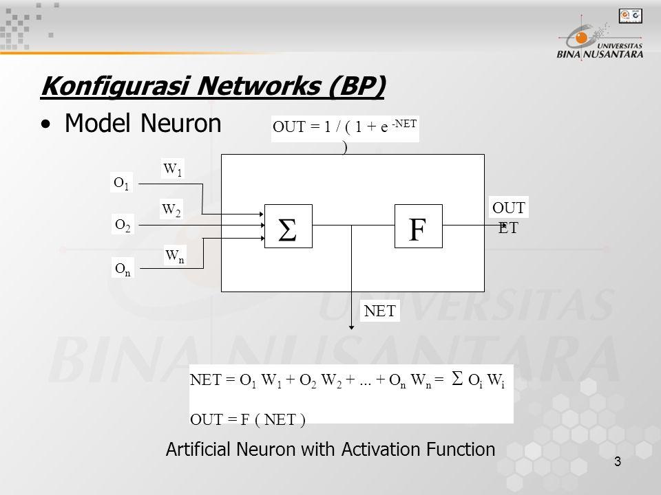 4 Activation Function Sigmoidal Activation Function Ada beberapa fungsi yang dapat digunakan; Algoritma BP memerlukan fungsi yang bersifat 'differentiable' 0 NET OUT OUT = F(NET)1 / ( 1 + e -NET ) F' (NET) =  OUT = OUT (1-OUT)  NET 0.5