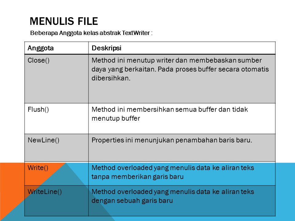 MENULIS FILE