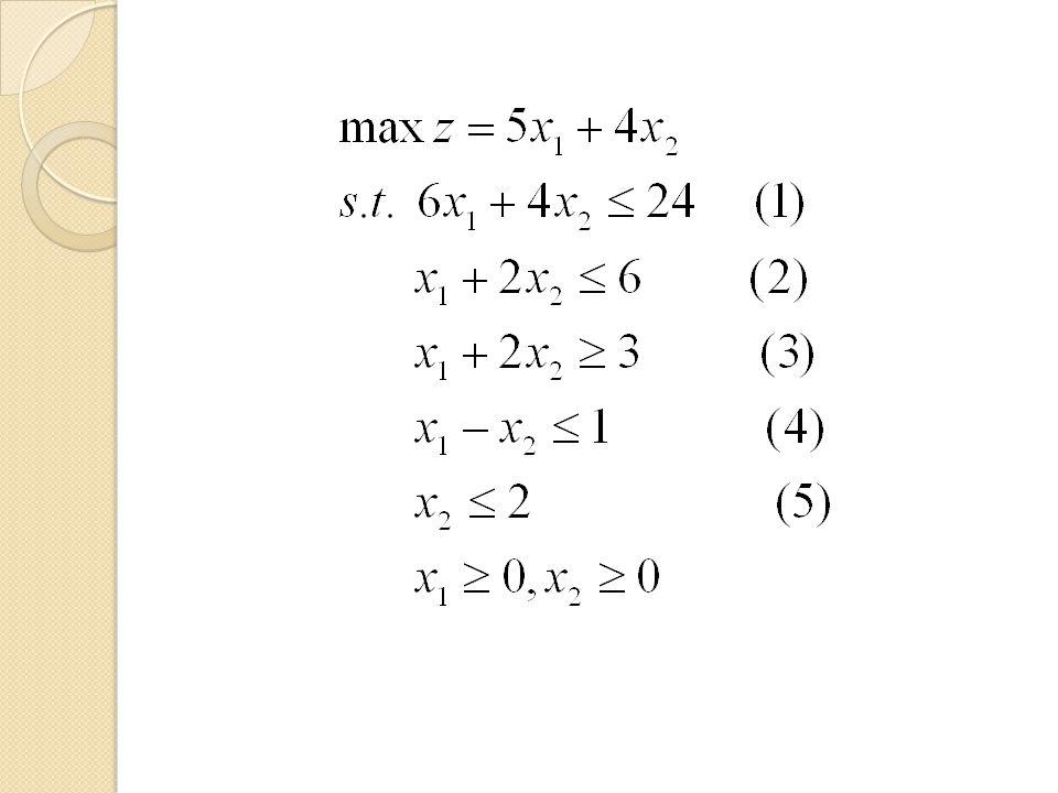 1 2 3 4 5 A Titik A adalah perpotongan garis 2 dan garis 4