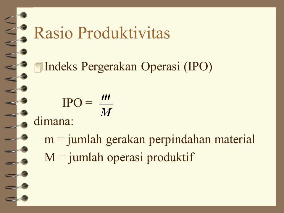4 Indeks efisiensi siklus manufacturing IESM = dimana: Ta = waktu kegiatan produksi/operasi Td = waktu tersedia Rasio Produktivitas
