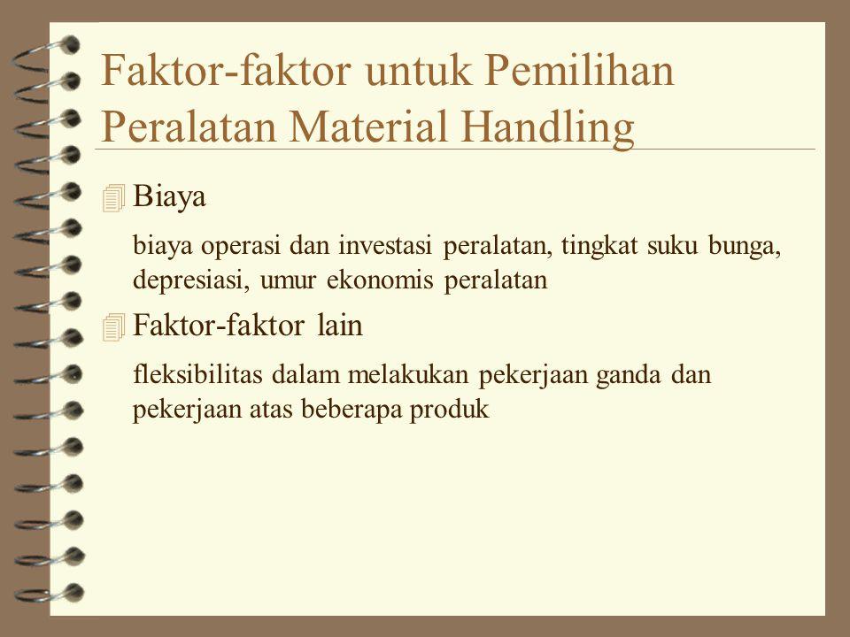 Contoh 4 Dua peralatan material handling, hand truck dan forklift digunakan untuk memindahkan produk A dan B.