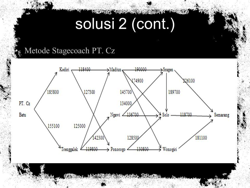 solusi 2 (cont.) Metode Stagecoach PT. Dz