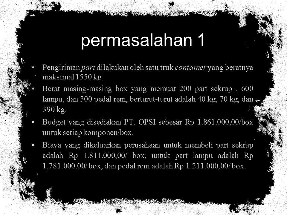 solusi 1 X1 = jumlah demand untuk part sekrup (box) X2 = jumlah demand untuk part lampu (box) X3 = jumlah demand untuk part pedal rem (box) 40 kg X1 + 70 kg X2 + 390 kg X3 ≤ 1550 kg Biaya part sekrup= Rp 1.811.000,00 Biaya part lampu= Rp 1.781.000,00 Biaya part pedal rem= Rp 1.211.000,00 Budget PT.